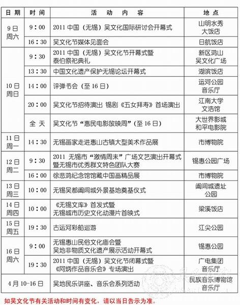 2011中国(无锡)吴文化节活动简明一览表